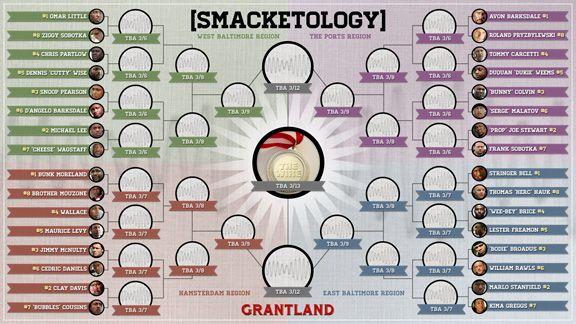 Grantland Bracket (Day One)