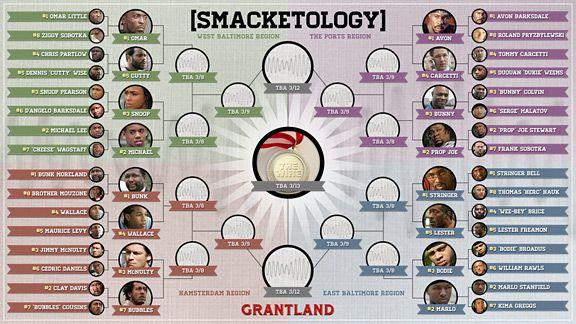 Grantland Bracket (Day Three)