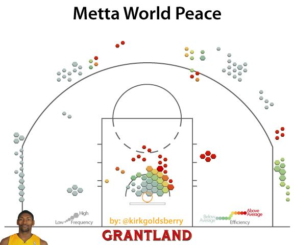 Metta World Peace