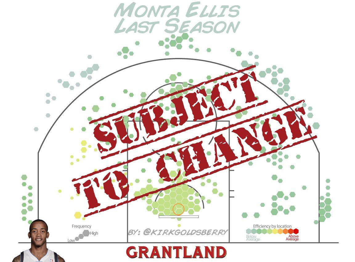 Monta Ellis Chart