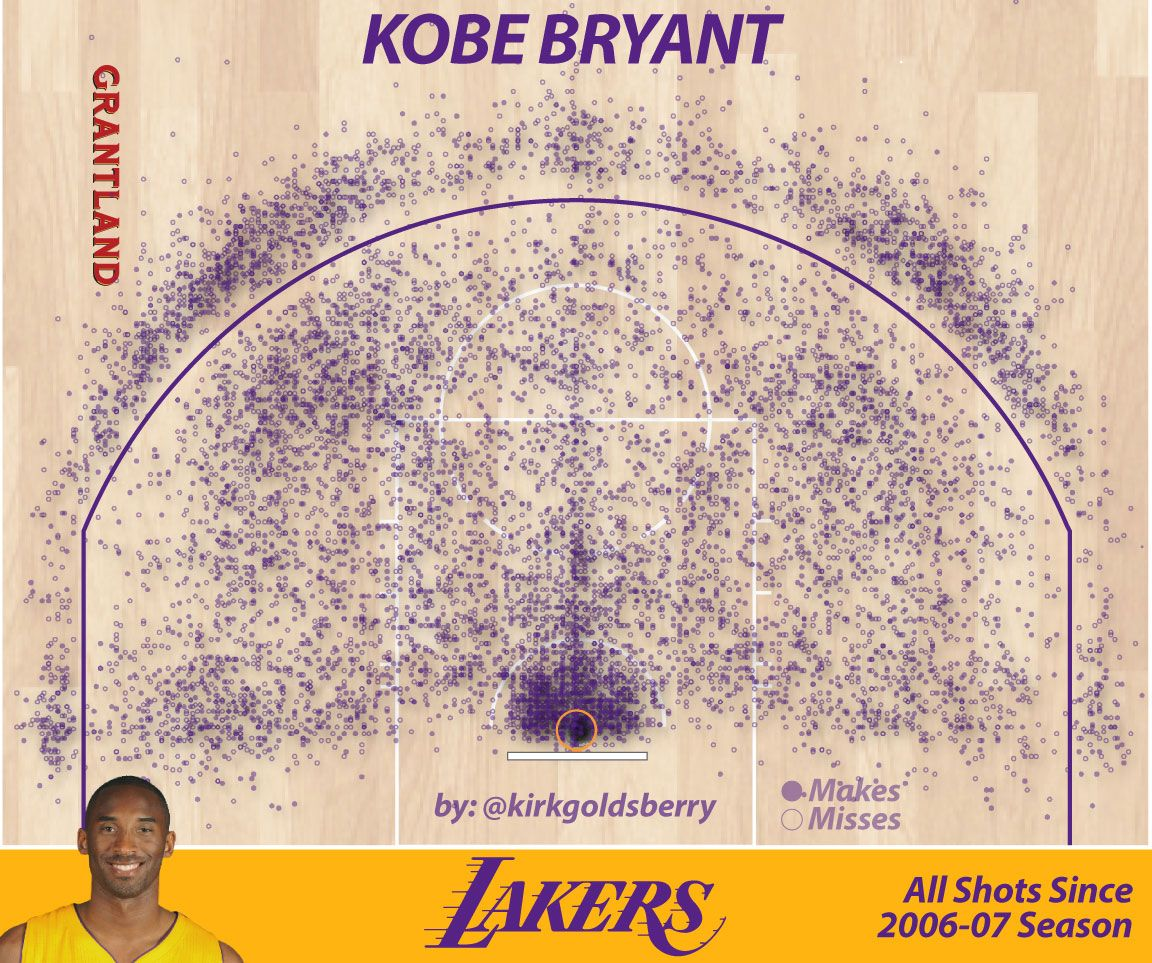 Kobe XY - Kirk Goldsberry/Grantland