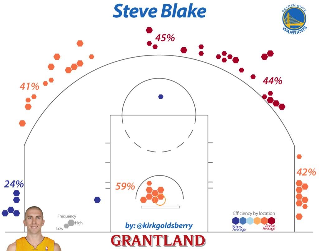 Blake1152