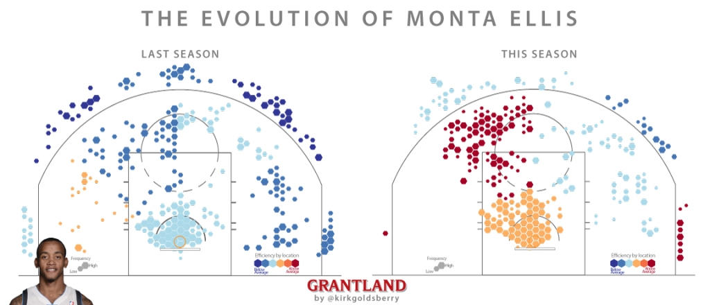 EvolutionMonta1152