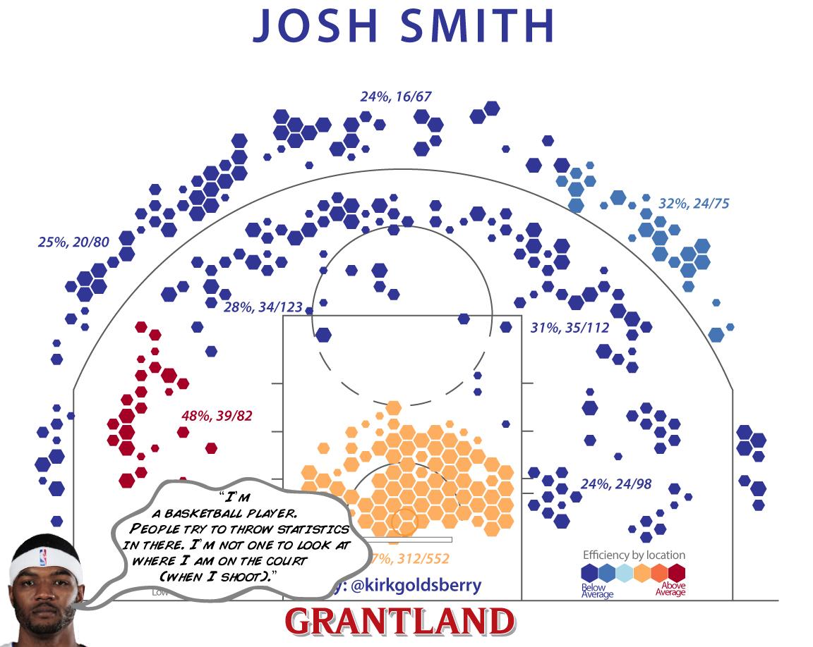 JoshSmith1152