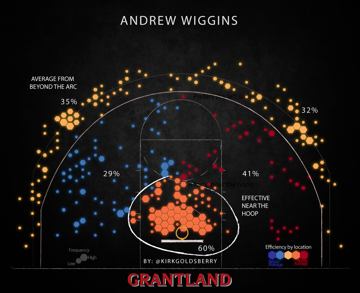 AndrewWiggins1152