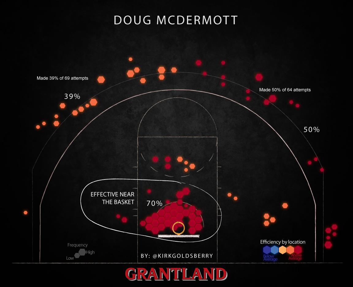 DougMcDermott1152