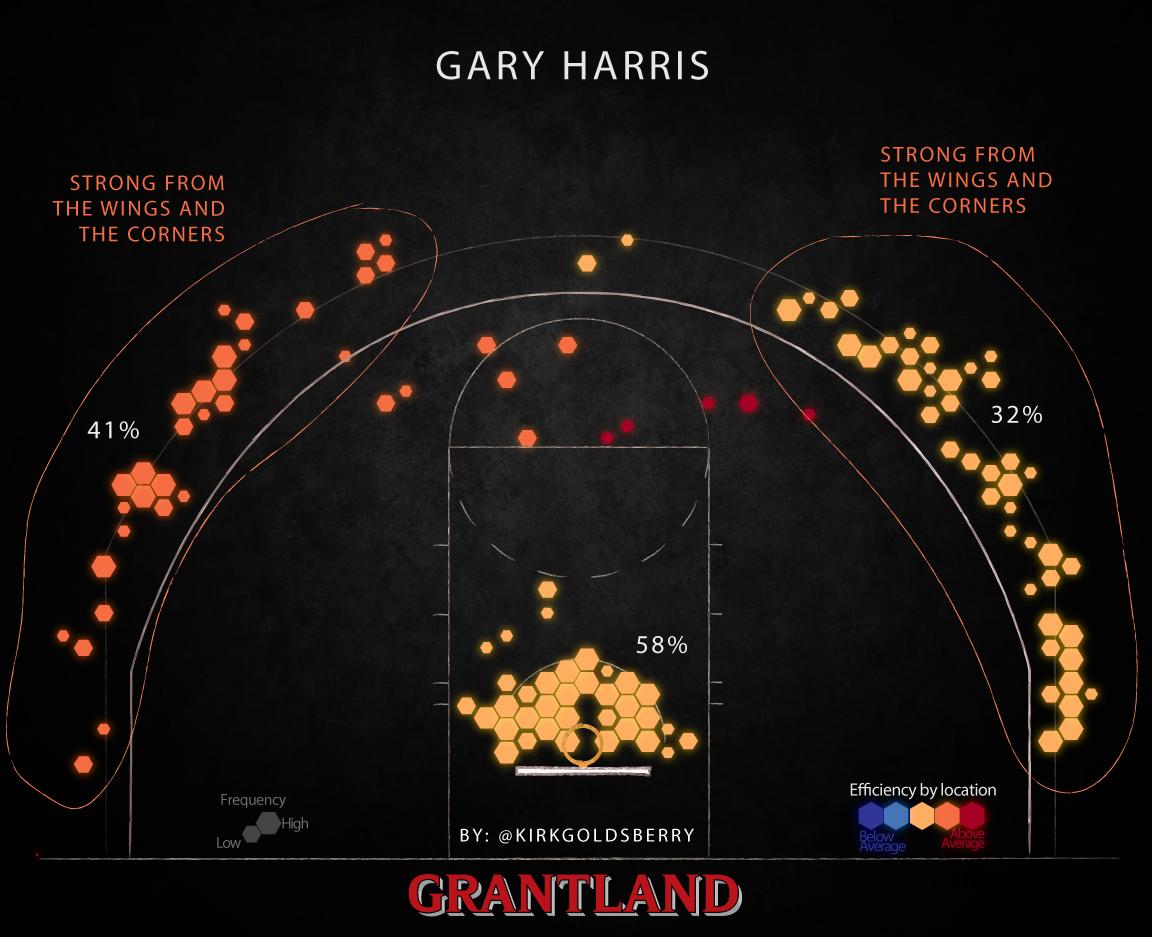 GaryHarris1152