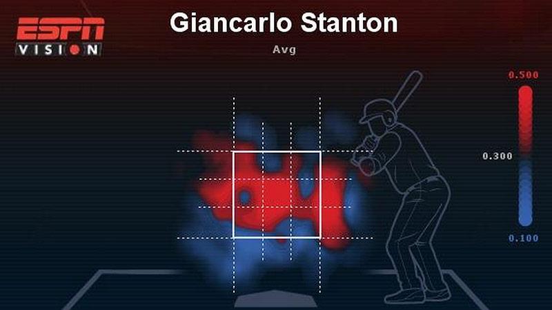 giancarlo-stanton-heat-map-fe