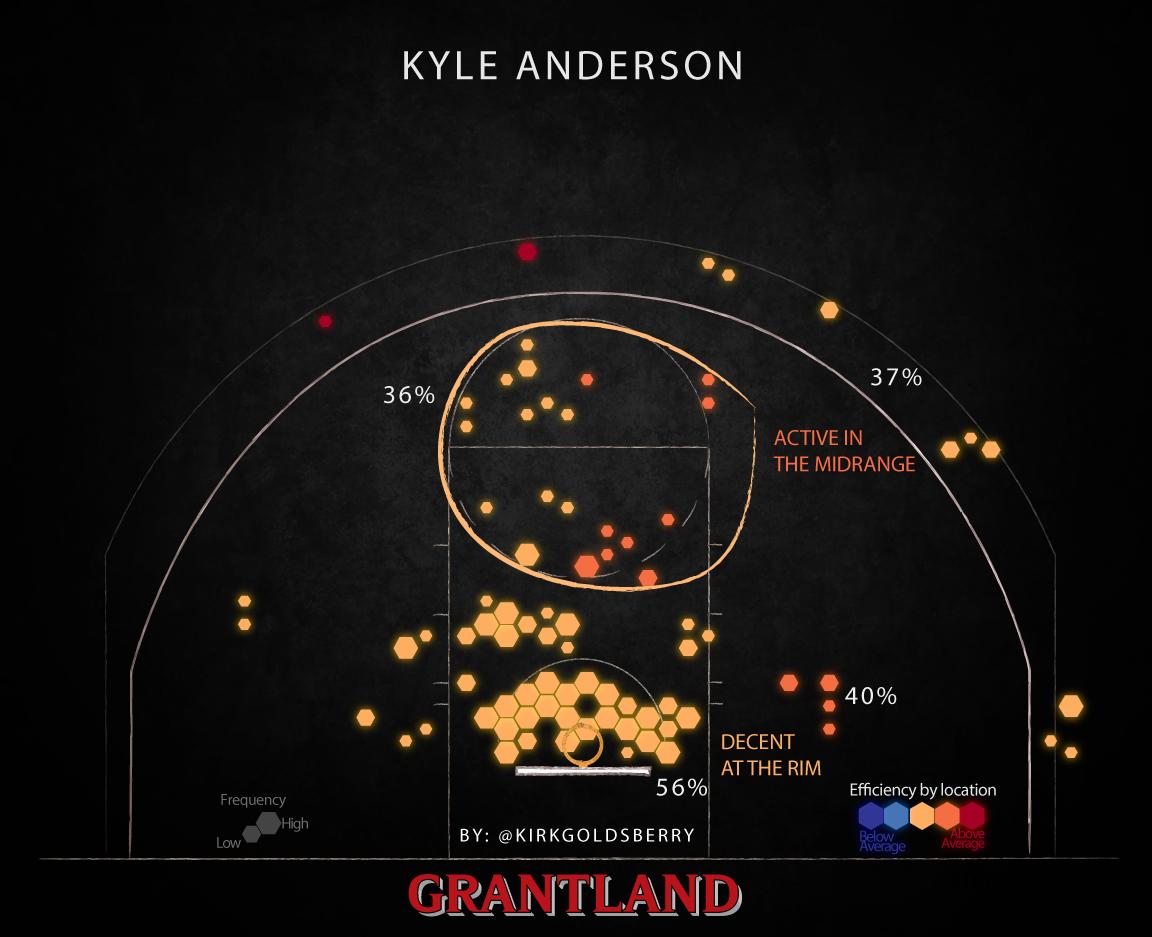 KyleAnderson1152