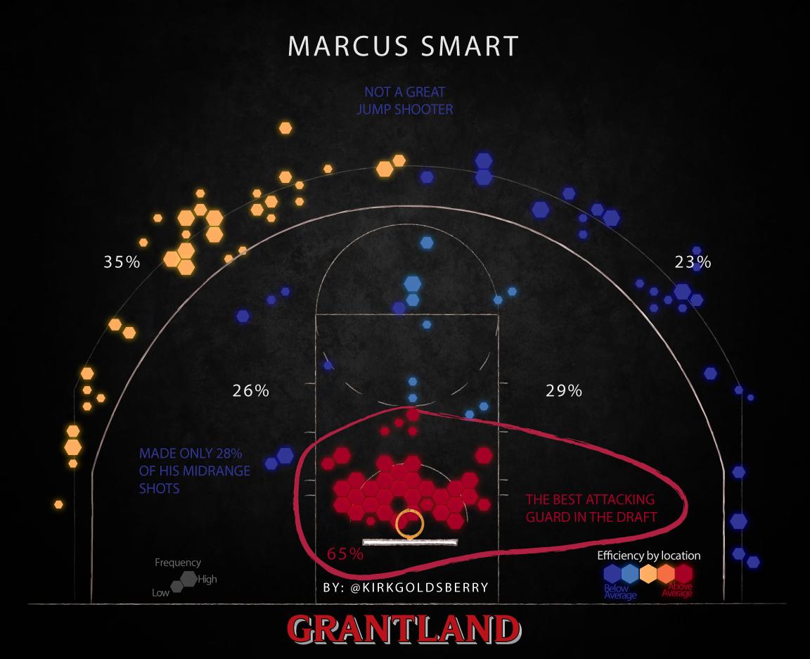 MarcusSmart1152