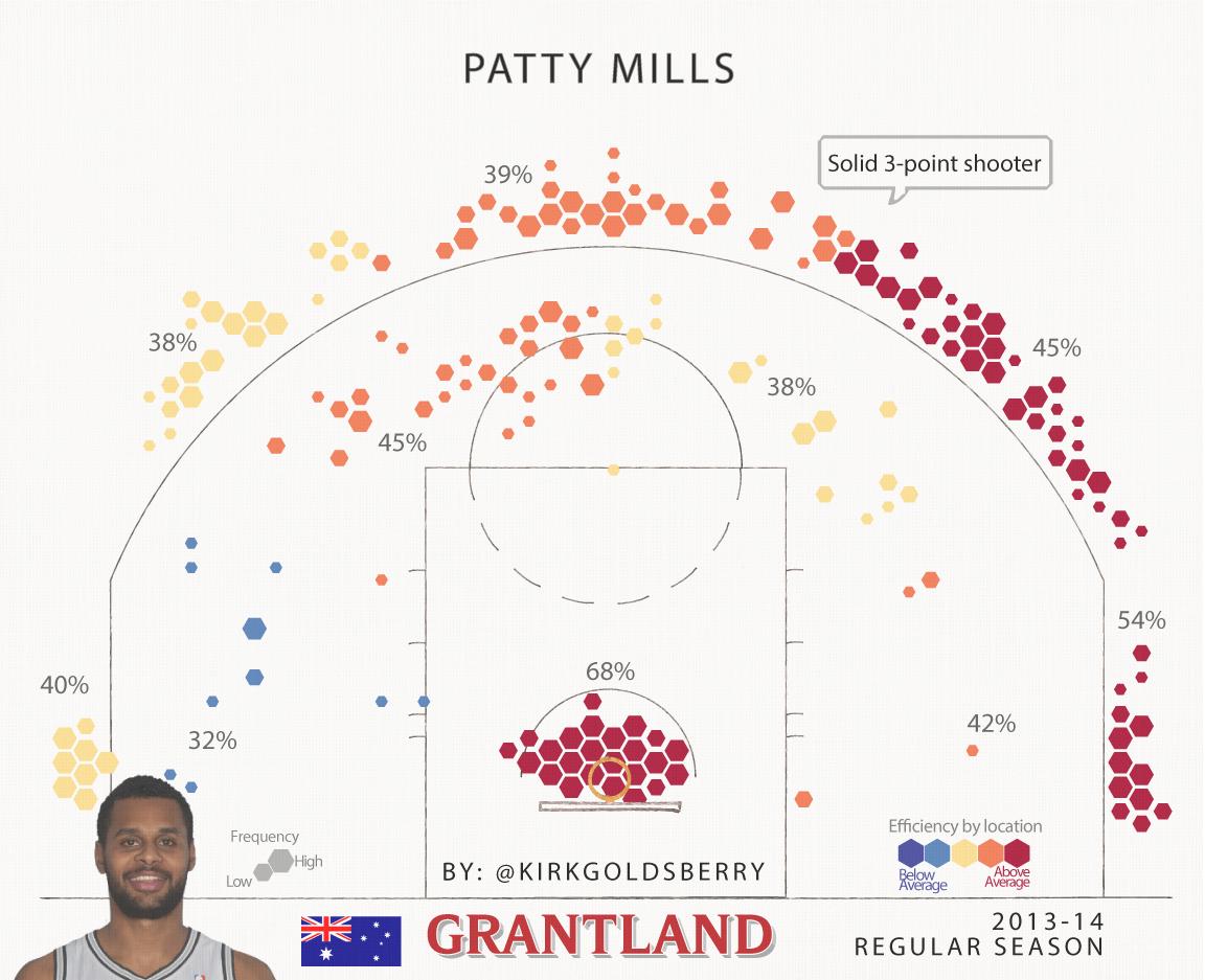 PattyMills1152