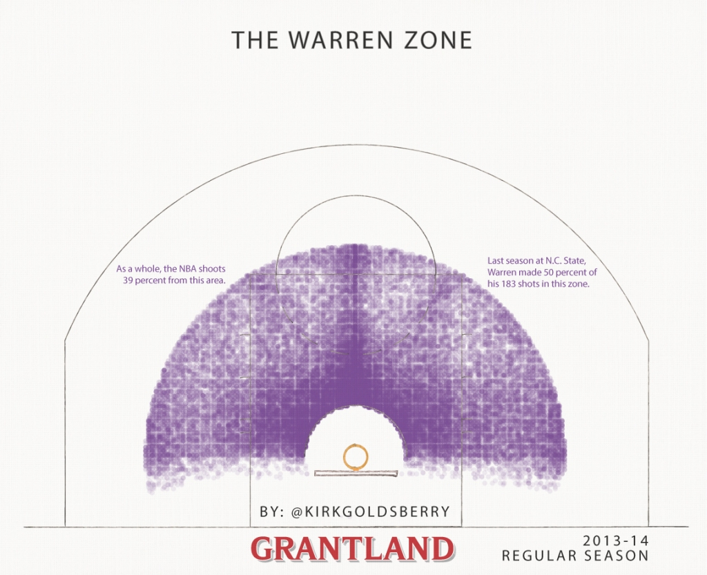 TheWarrenZone1152