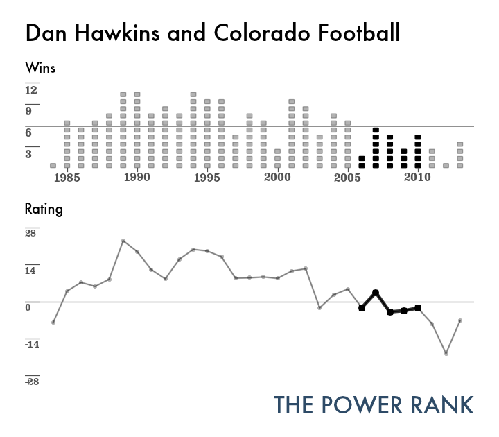 colorado_hawkins (1)