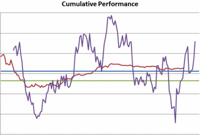 prospect-chart-2