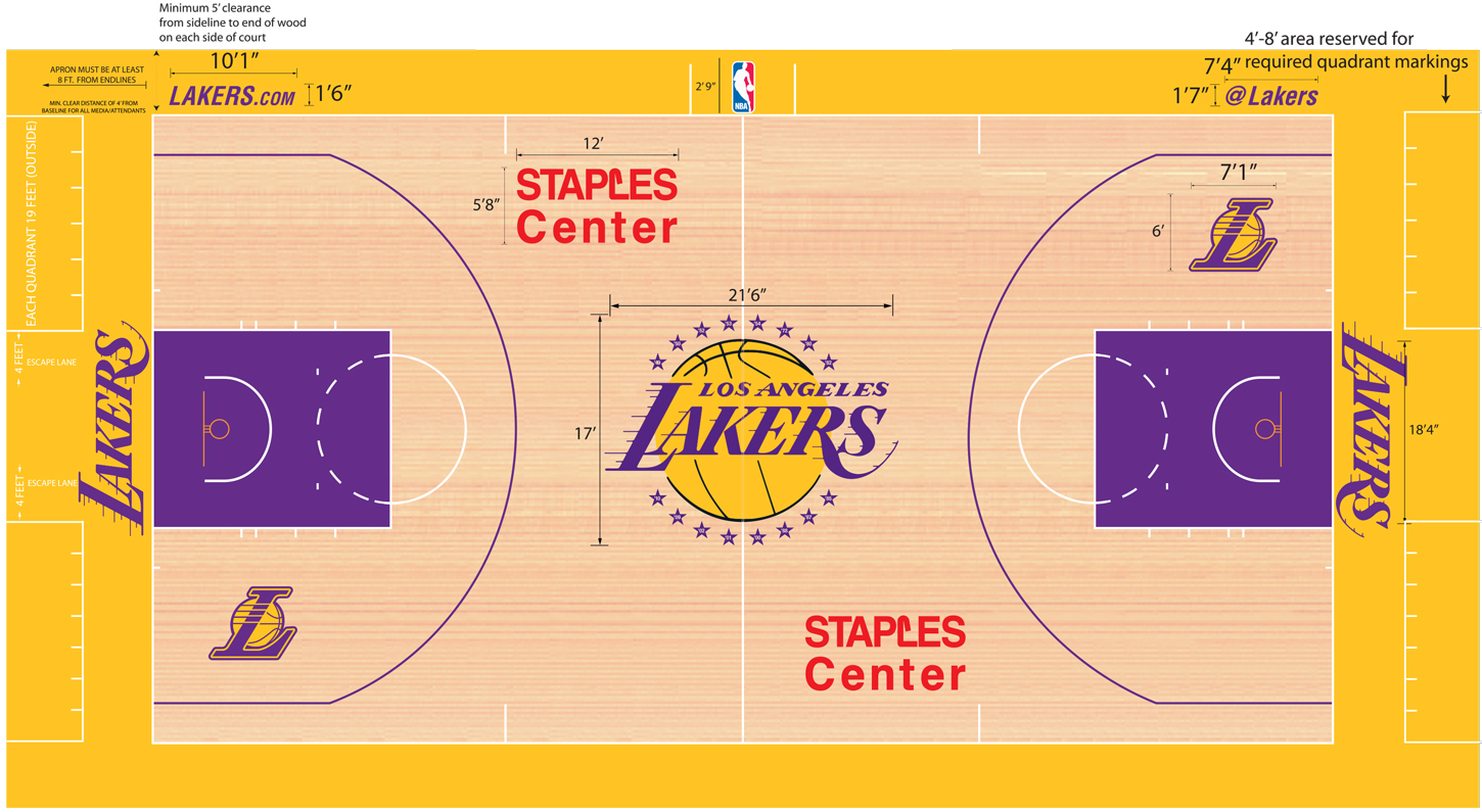 LALakers