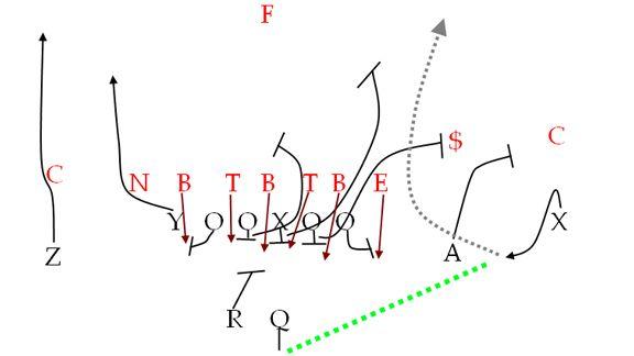 Manning Screen