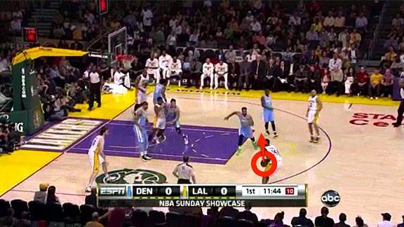 Kobe Diagram