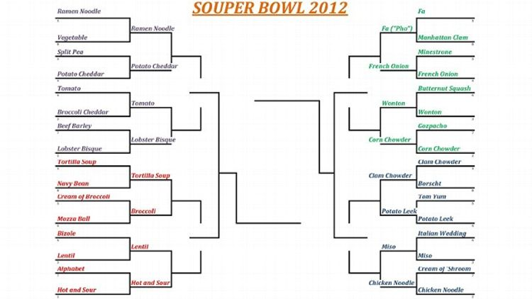 Souper Bowl Bracket