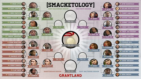 Grantland Bracket (Day Four)