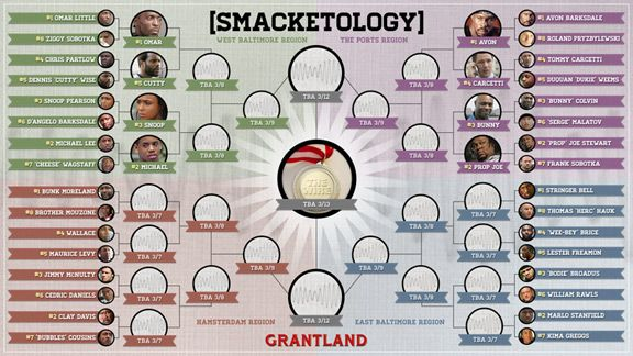 Grantland Bracket (Day Two)