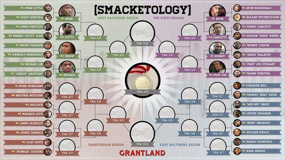 Grantland Bracket (Day Two)