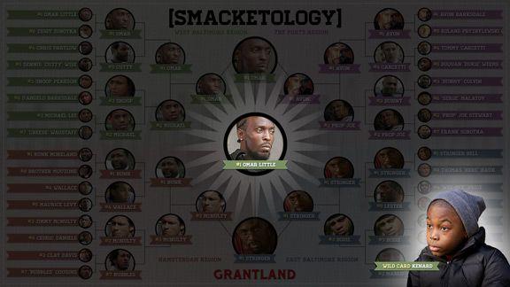 Grantland Bracket (Bonus)