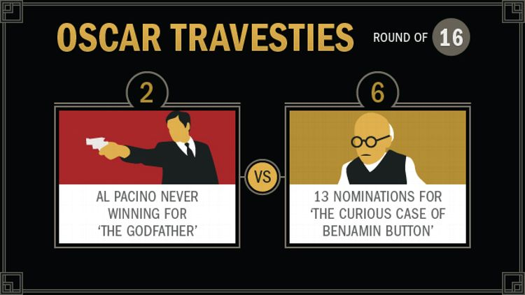 Oscar Travesties