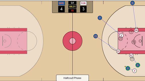 Raptors/Knicks