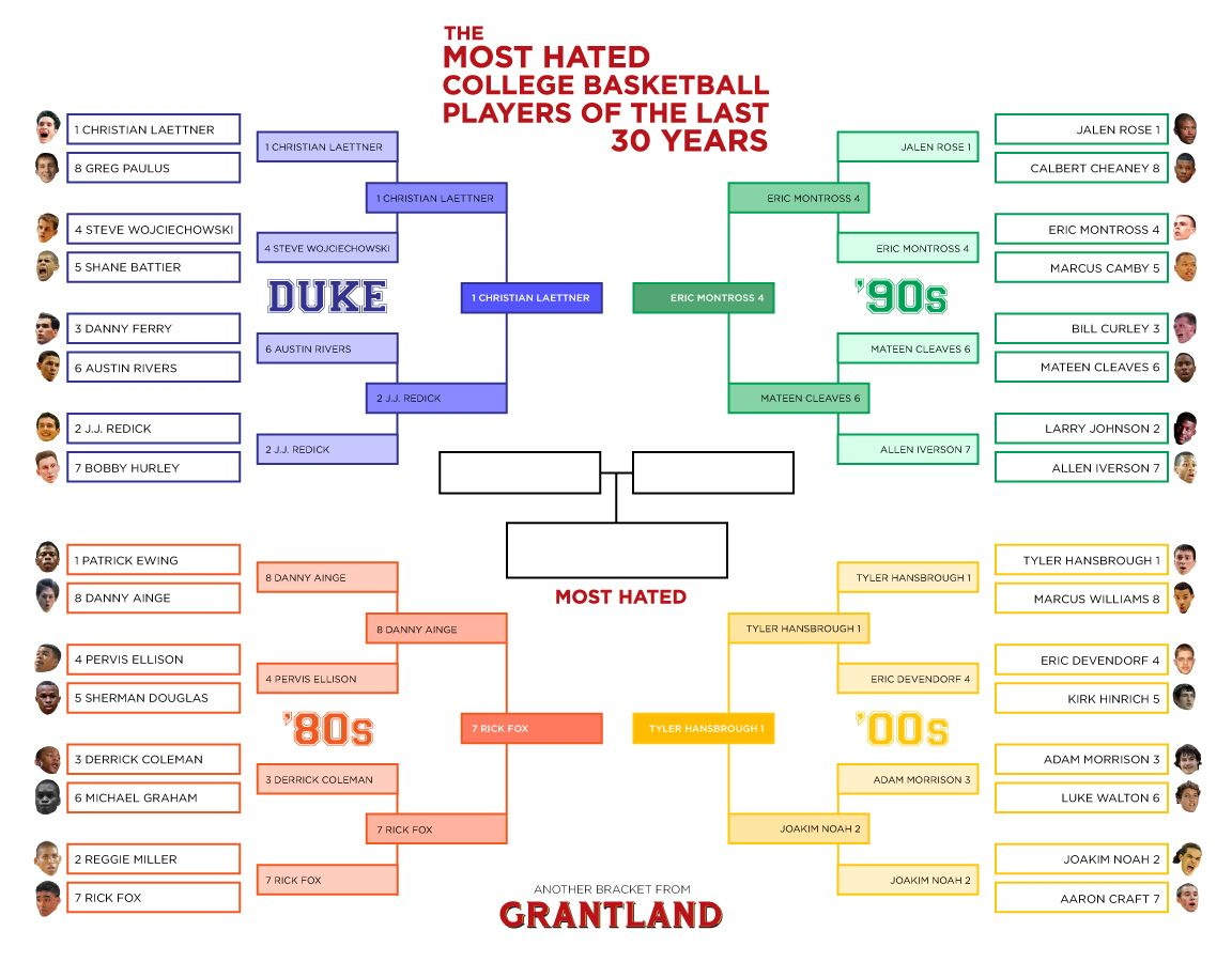 Grantland bracket illustration