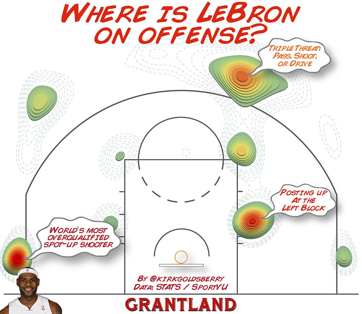 Where Is LeBron - Goldsberry