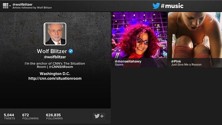 Wolf Blitzer's Twitter Music