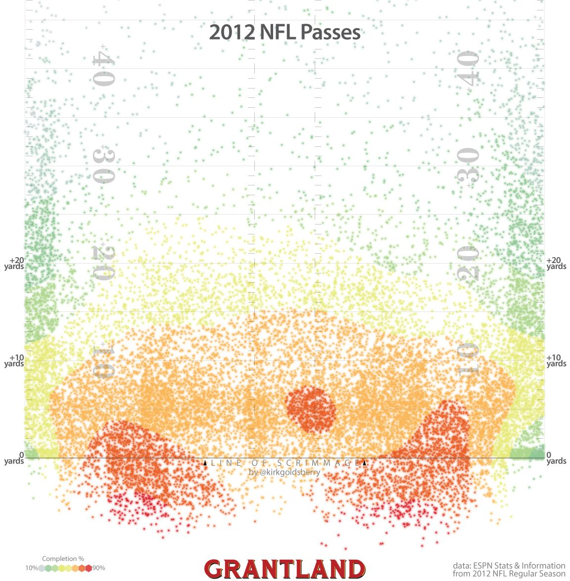 2012 NFL Passes - Kirk Goldsberry/Grantland