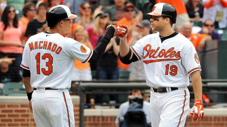 Manny Machado and Chris Davis