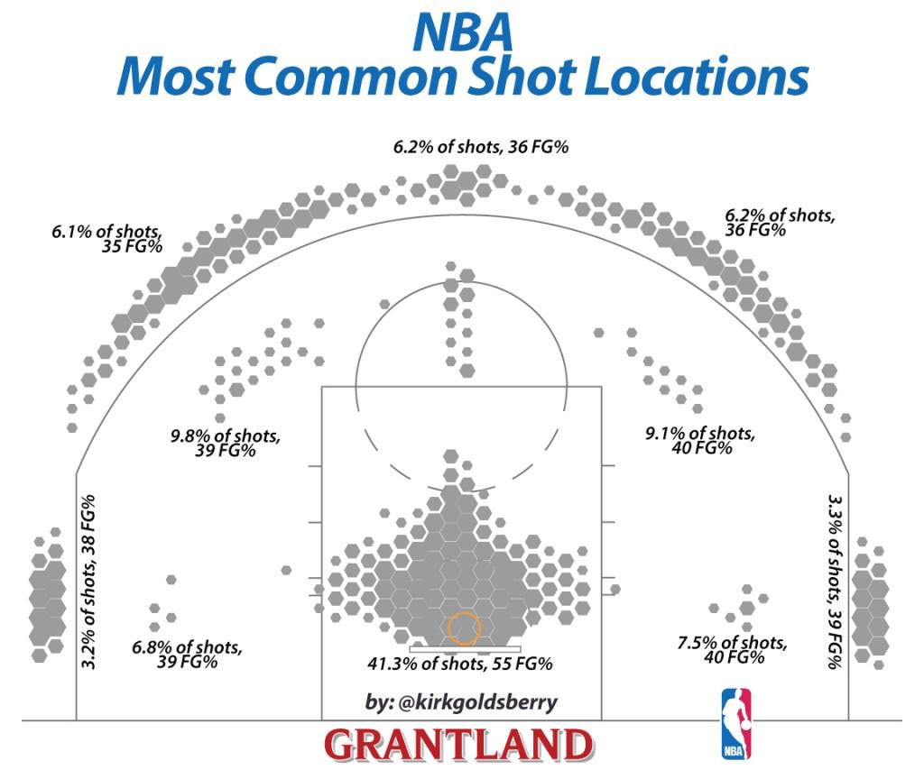 NBA_Hex1152