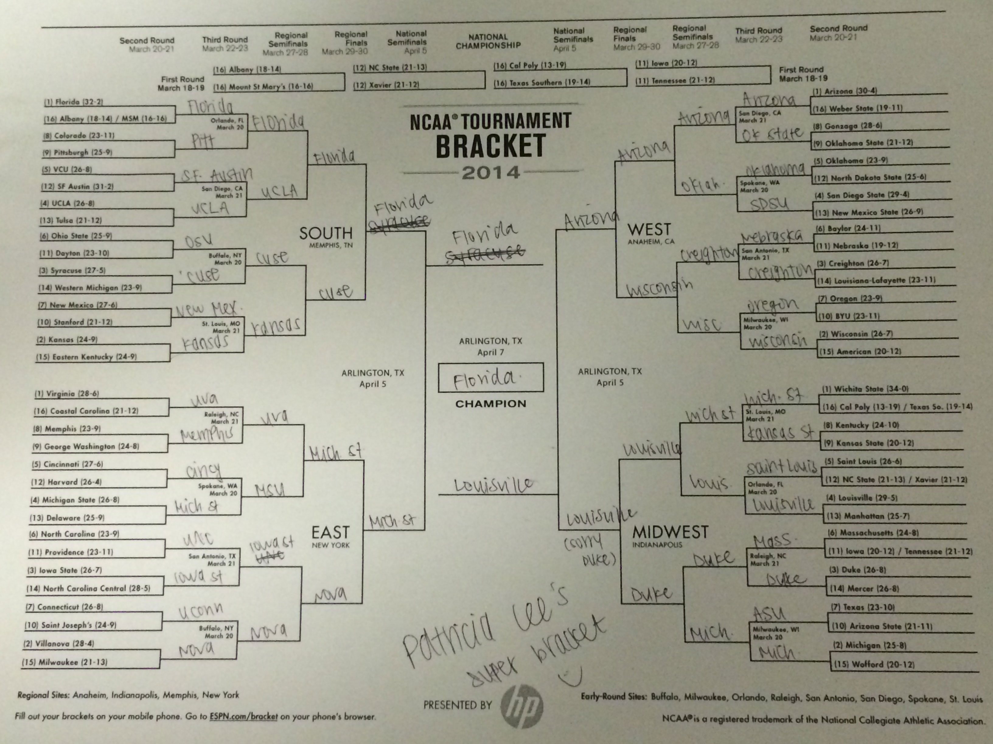 Lee-Patricia-2014-Bracket-SL-TRI