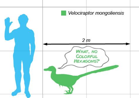 Vraptor-scale