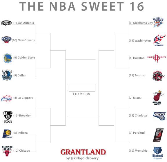 goldsberry_playoffs