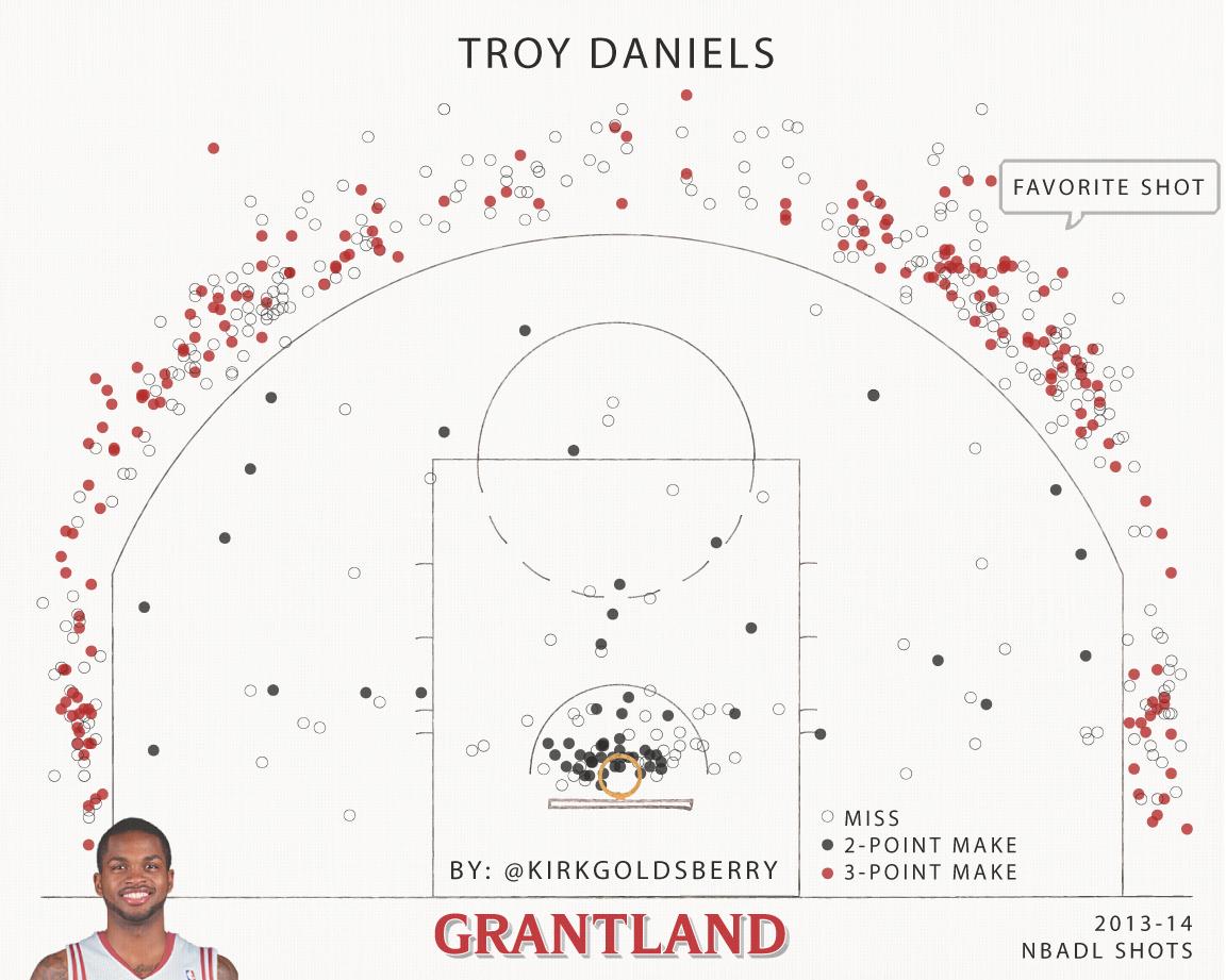 TroyDaniels1152
