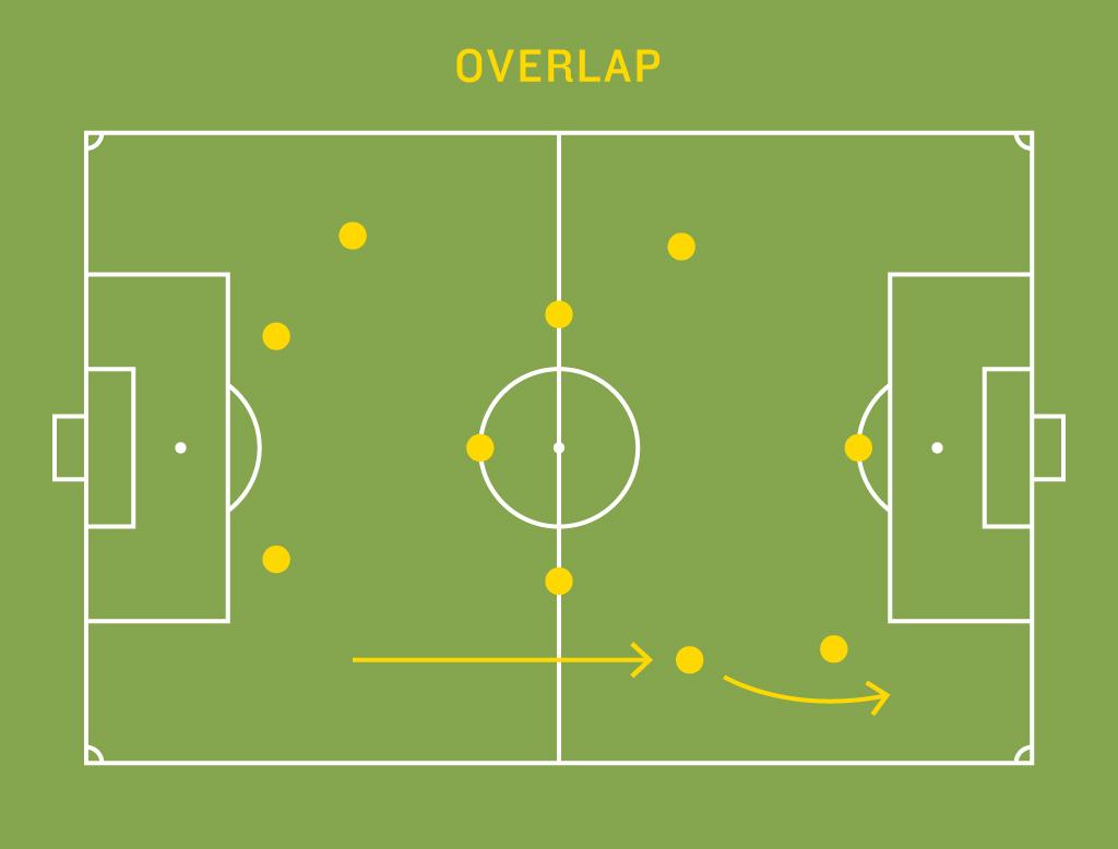 fullback_overlap
