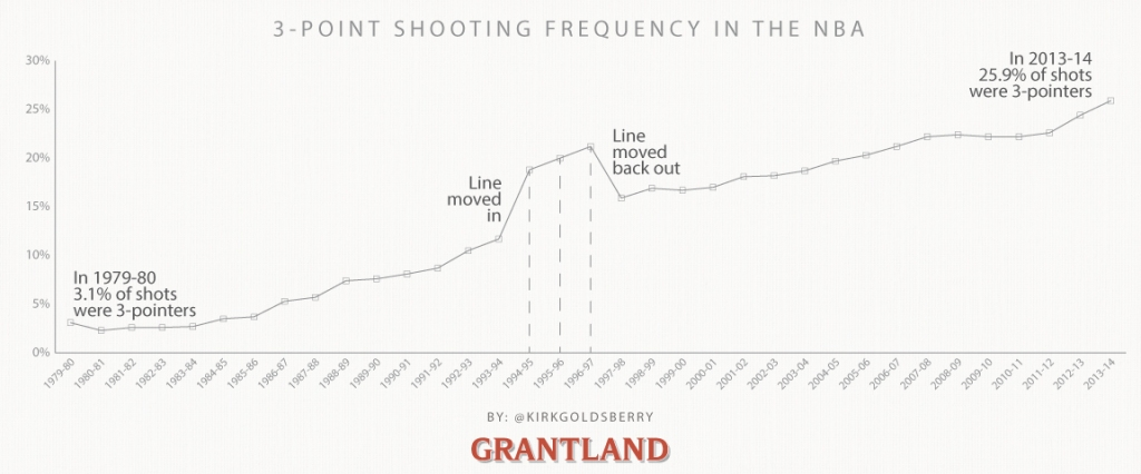 Graph1152