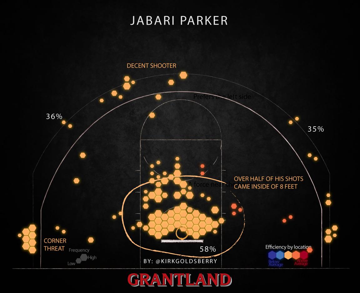 JabariParker1152