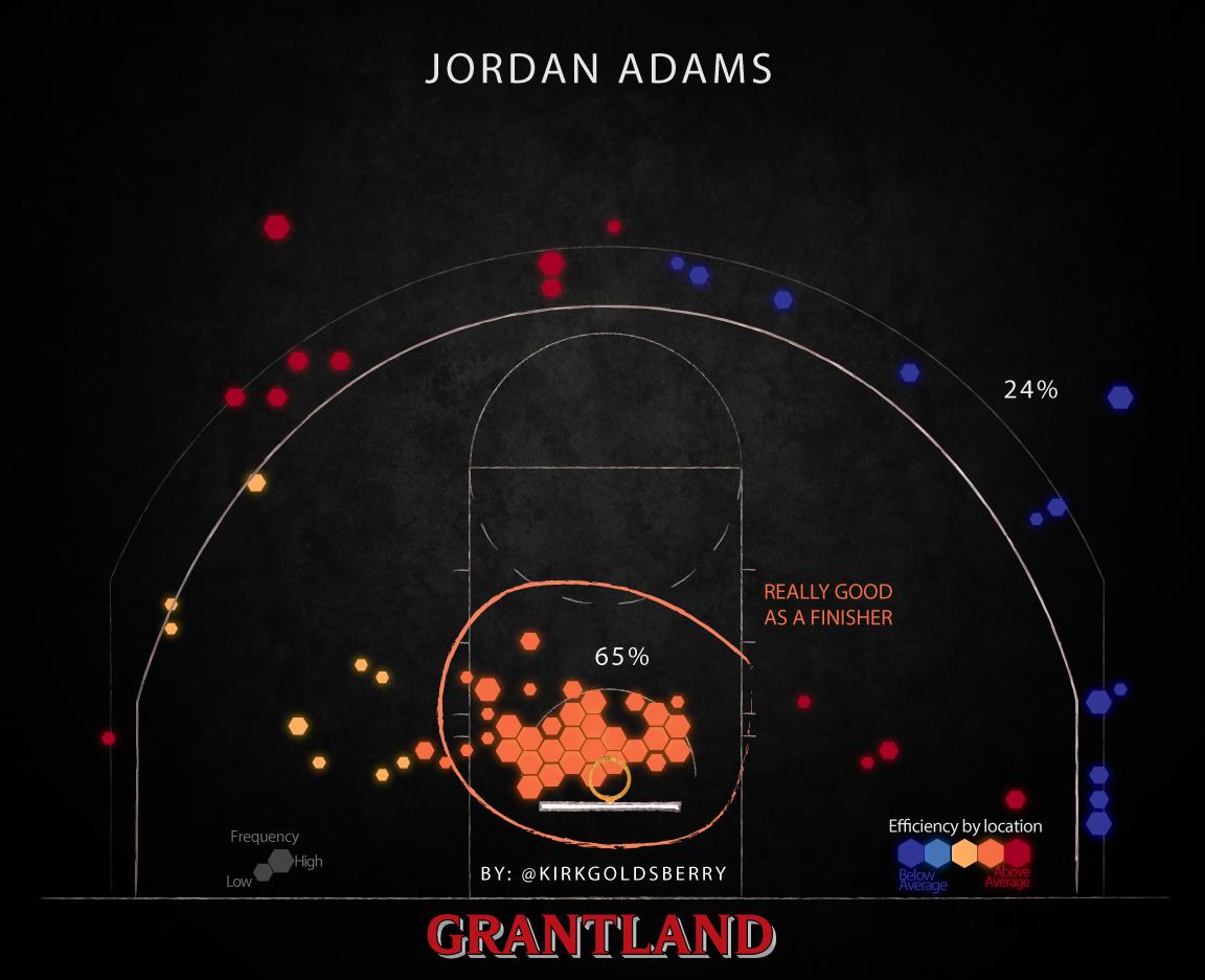 JordanAdams1152
