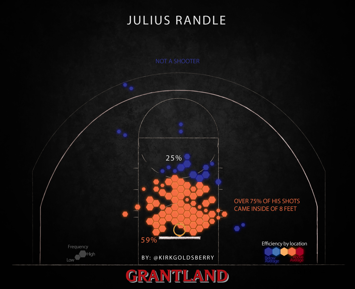JuliusRandle1152