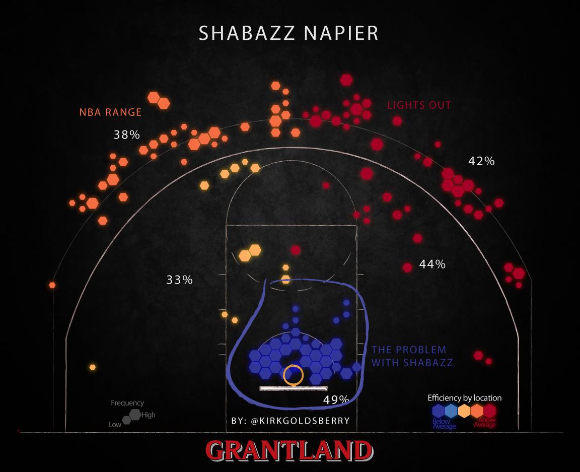 ShabazzNapier1152
