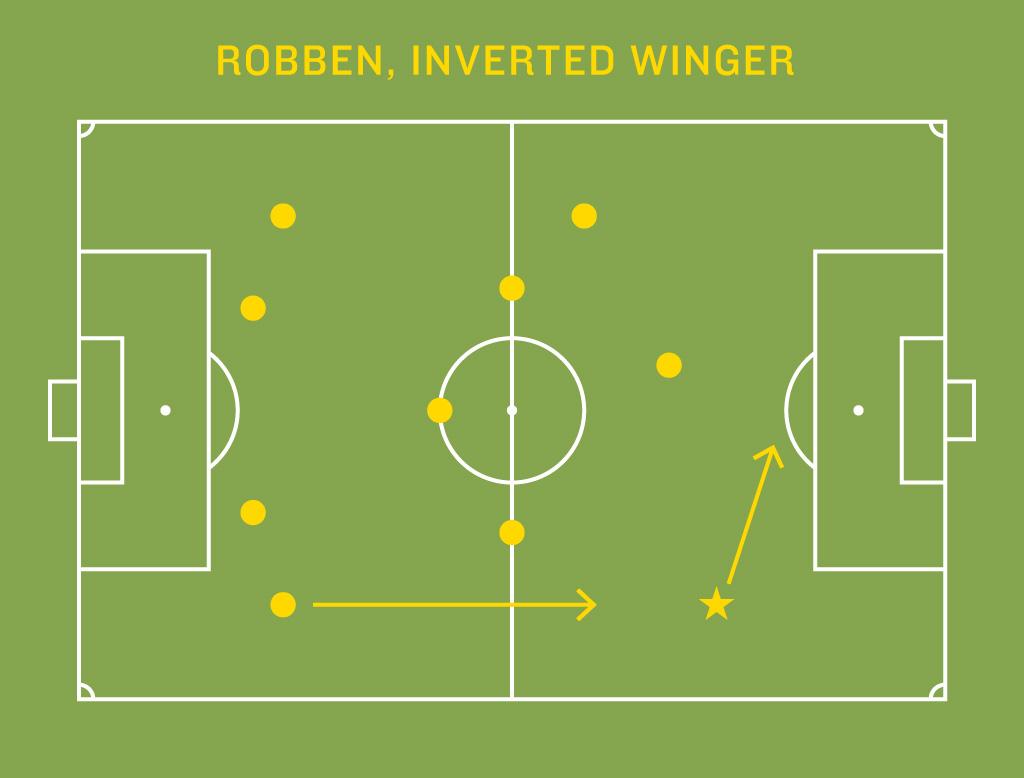 winger_robben