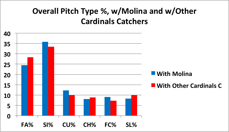 molina-pitch-type-2