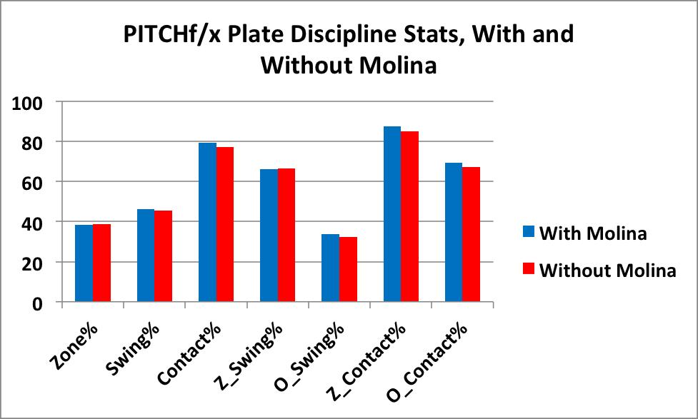 molina-plate-discipline