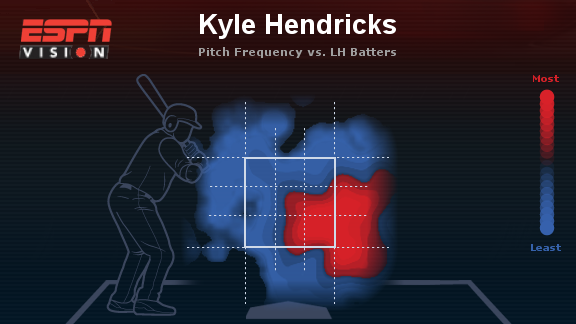 kyle-hendricks-heat-map-tri 2