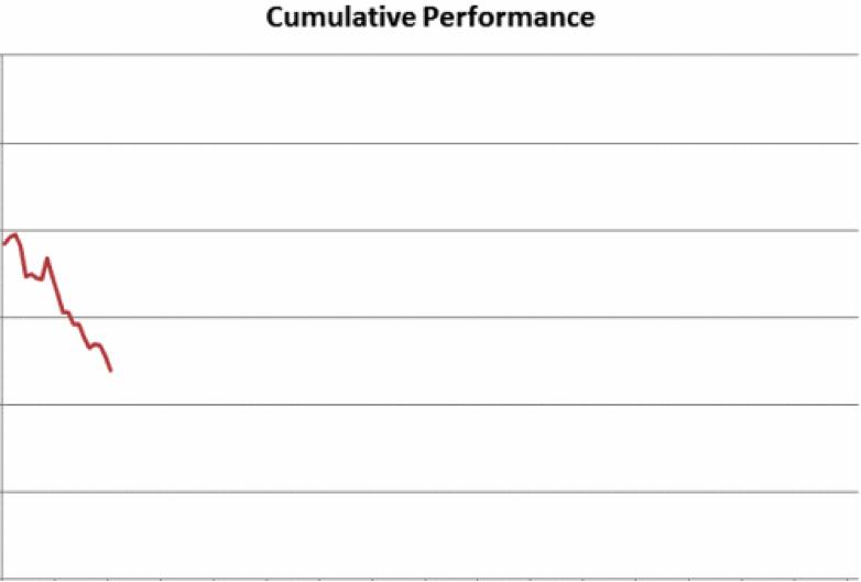 prospect-chart-1
