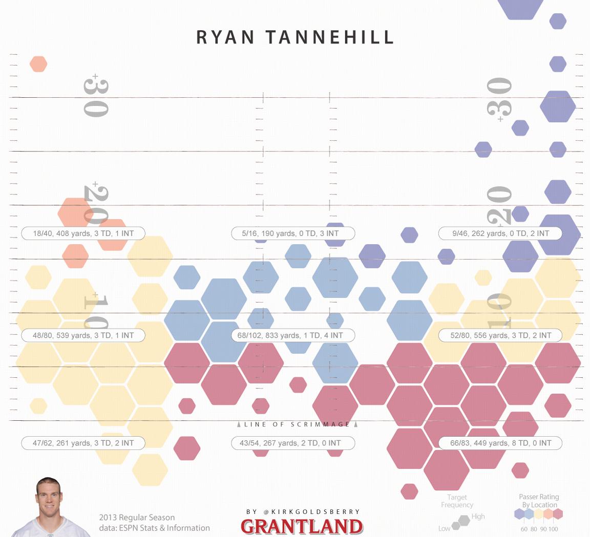 RyanTannehill_1152